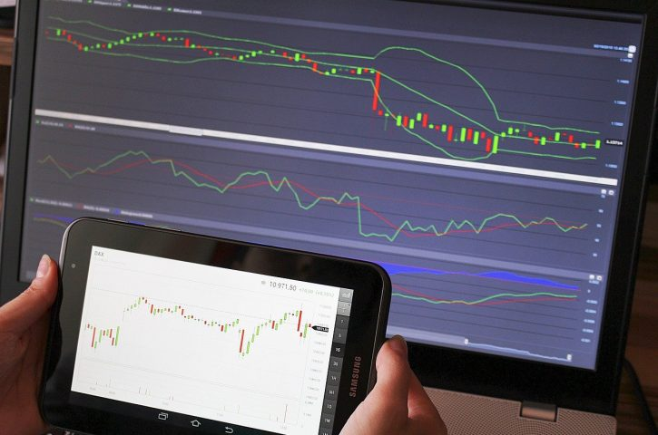 Guide to identifying the best trading platform